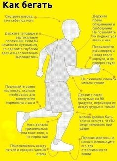 Как бегать правильно Beginners Guide To Running, Running Tips, Running Shoes, Running Workouts, Butt Workouts, Healthy Habits, Running Form, Dynamic Stretching, Get Well