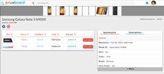 PriceBoard #MaterialDesign #Responsive #AngularJS #ExpressJS #EJS
