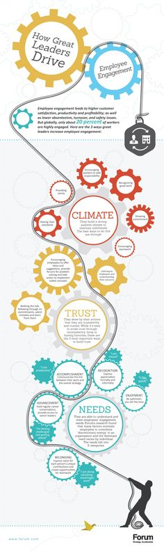 How Great Leaders Drive Employee Engagement Infographic