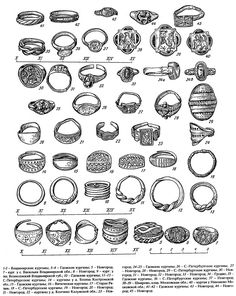 Classification of ancient rings. Medieval Jewelry, Pagan Jewelry, Viking Jewelry, Ancient Jewelry, Old Jewelry, Antique Jewelry, Vintage Jewelry, Medieval Belt, Old Rings