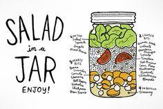 Salad in a Jar ♥