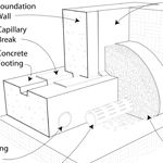 How To Keep Water and Radon Out of Your Basement or Crawlspace: 8 Details that will keep your foundation dry and healthy EXTERIOR FOUNDATION WATER MANAGEMENT INTERIOR WATER MANAGEMENT RADON MITIGATION GBAGreenBuildingAdvisor.com PRO members have total access to all of the construction details. EXTERIOR FOUNDATION WATER MANAGEMENT