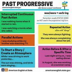 Past Progressive