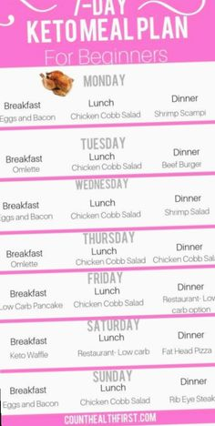 7 Day Simple Keto Diet Meal Plan – Lose 10 Pounds in Your First Week! – This easy 7 day keto meal plan will leave you with no more questions about what to eat and not eat on a low carb diet. Eat and grow thin is the motto of this low carb meal plan, … Easy Keto Meal Plan, Diet Meal Plans To Lose Weight, 7 Day Meal Plan, Ketogenic Diet Meal Plan, Ketogenic Diet For Beginners, Keto Diet For Beginners, Diet Menu, Keto Diet Plan, Ketogenic Recipes