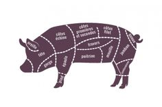 PLANCHE DE DÉCOUPE DU PORC...... Tout est bon dans le cochon ! Vous étiez peut être loin de vous imaginer qu'il existait autant de pièces à cuisiner dans le porc... Certaines sont plutôt destinées à la charcuterie (mouille, jarret), tandis que d'autres s'apprécient dans de nombreuses recettes.