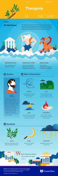 This @CourseHero infographic on Theogony is both visually stunning and informative!