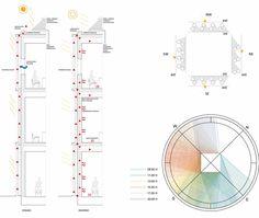 Sun Diagrams - a f a s i a: HGO Oficina de Arquitectura - graphic design inspiration - color combo