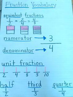 Fraction-Vocabulary-Chart