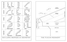 Tuscan pediment / molding geometry