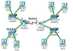 Configure Standard Access Control List Step by Step Guide Access Control List, Cisco Networking, Computer Network, Step Guide, Gadgets, Technology, Learning, Maps, Blog