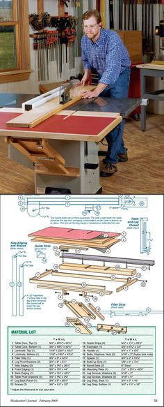 Build a Folding Outfeed Table to Mount on Your Table Saw Stand - including diagr. - Build a Folding Outfeed Table to Mount on Your Table Saw Stand – including diagram for free. Woodworking Table Saw, Best Woodworking Tools, Woodworking Patterns, Woodworking Workshop, Woodworking Crafts, Woodworking Quotes, Woodworking Classes, Woodworking Ornaments, Youtube Woodworking