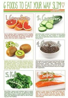 Great foods for sliming down