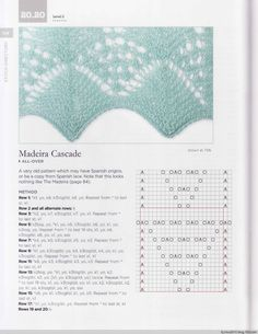 The Magic of Shetland Lace Knitting - 紫苏 - 紫苏的博客