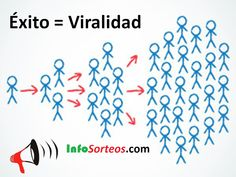 No sabes como hacer sorteos, que app de sorteos elegir y necesitas consejos, trucos, ideas para organizar un concurso online correctamente, te invitamos a visitar Infosorteos.com para descubrir informacion para crear sorteos Facebook, sorteos online, sorteos Youtube, sorteos Twitter, sorteos Instagram. Ideas Para Organizar, Twitter, Youtube, Instagram, Create, Hacks, Tips, Youtubers, Youtube Movies