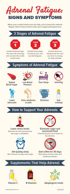 When your cortisol levels soar too high, you're bound for adrenal fatigue. Here's how to know when you're approaching burnout, and what to do about it. Adrenal Burnout, Adrenal Fatigue Symptoms, Pcos Symptoms, Signs And Symptoms, Adrenal Insufficiency Symptoms, Hashimotos Symptoms, Adrenal Stress, Adrenal Glands, Chronic Stress