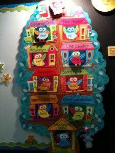 Owl Classroom Ideas - Bing Images Fun and functional! Owl Classroom Door, Stars Classroom, Classroom Jobs, Classroom Organisation, Classroom Setup, Classroom Design, Classroom Management, Teacher Doors, Teachers Aide