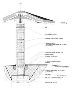 Window Flashing together with Roof Repair Diagram additionally Gutter Installation furthermore Concrete Floor Cracks in addition Battery Backup Circuit. on roof flashing problems