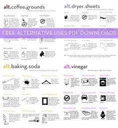 Alternative Uses Cheat Sheets