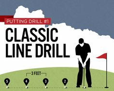 http://benchcraftcompany.com/best-putting-drills/   Overall best putting drill for new golfers: Classic Line Drill  Golf instructors recommend this putting drill because it's simple yet highly effective.  You'll need 5 golf ball markers for this drill. If you don't have markers use pennies or spare tees. Place the first golf ball marker 3 feet from the hole. Continuing in a straight line place the remaining markers 3 feet directly behind the first, one after the other, until there are 5…
