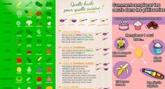 12 dessins très utiles à afficher sur votre frigo pour gagner du temps au quotidien