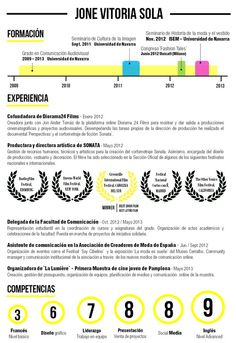 Film Resume Template Like The Bold Name Title In The Middle And Clear Boxes For Info