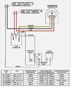 Download Peugeot 206 Wiring Diagram PDF in 2019 Diagram