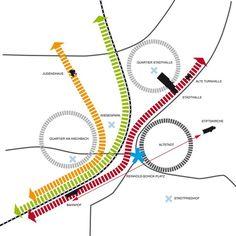 Ok ok aprovechar esto análise de fluxos urbanos - Urban Design Concept, Urban Design Diagram, Urban Design Plan, Architecture Concept Diagram, Architecture Graphics, Architecture Diagrams, Architecture Portfolio, Urbane Analyse, Landscape Diagram