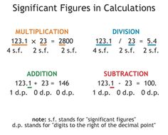 Significant Figures Handout Worksheets | maths and science ...