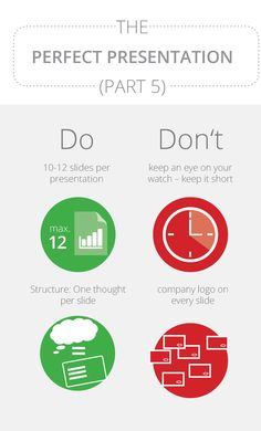 The perfect presentation (part5). Dos and don'ts for a better PowerPoint or Prezi presentation