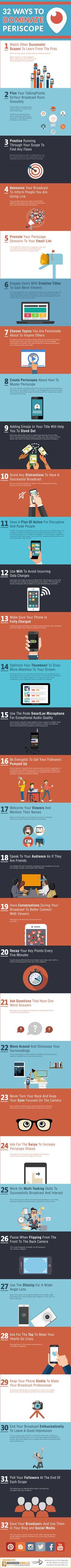 32 Ways to Dominate Periscope - @visualistan
