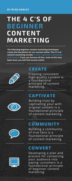The 4 C's of Content Marketing | NEXTSTEP WORKSHOPS | CONTENT MARKETING TIPS