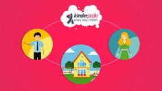 Kinderpedia - The smartest, easiest and most effective way to manage your kindergarten, school or childcare. Childcare, Kindergarten, Apps, School, Easy, Parenting, Kindergartens, App, Preschool