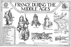 france during the middle ages | Middle Ages