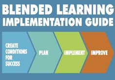 """Today with Digital Learning Now! (DLN), a national initiative under the Foundation for Excellence in Education (ExcelinEd) and The Learning Accelerator (TLA), we released """"Blended Learning Implementation Guide Version 2.0."""""""