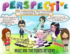 Love this!! Key Concept Posters for IB PYP |