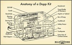 Anatomy of a Dopp Kit via The Art of Manliness. Illustration by Ted Slampyak. Step Visit Haberdash EDC at 611 N. Dad has a dopp kit. Kit Dopp, Art Of Manliness, Wet Shaving, The Art Of Shaving, Shaving Brush, Shaving Cream, Sewing Kit, Men's Grooming, Modern Man