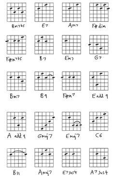 jazz chordssss