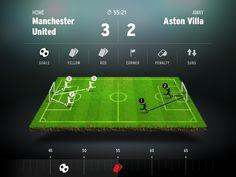 Goals #ui #design #interface