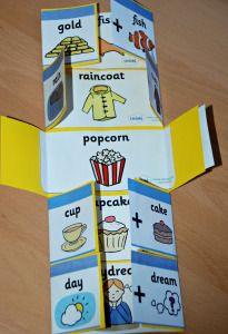 Compound word folder made using Free Twinkl pages found on ofamilyblog