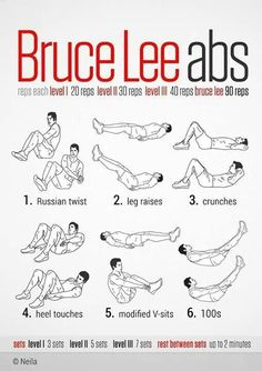 For these ab exercises, I am going to start on level 1 for 3 days, up to leavel 2 for 4days etc etc until I can do level 4 comfortably.