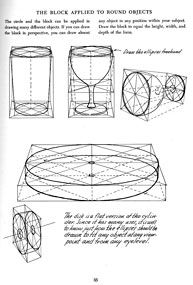 The block applied to round objects -- from Successful Drawing by Andrew Loomis