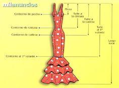 COM , Flamenco. Moda y complementos flamenco. Venta de moda y