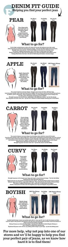 Denim fit guide based on your body shape.