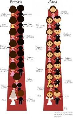 Hola brides. Sabemos que el número de damas es importante y diferente para cada novia, en mi caso tendre 9 madrinas (contando a la madrina de velación), pero no todas se conocen, serán mis hermanas, una prima, mi cuñada, una tia de Isaac y dos amigas