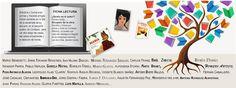 La Biblioteca Virtual Miguel de Cervantes ha abierto un nuevo recurso educativo para la lectura llamado Plataforma para la promoción de la lectura y las letras en español.