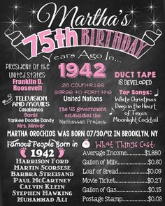 75th Birthday Chalkboard 1942 Poster 75 by ChalkingItUpBoards