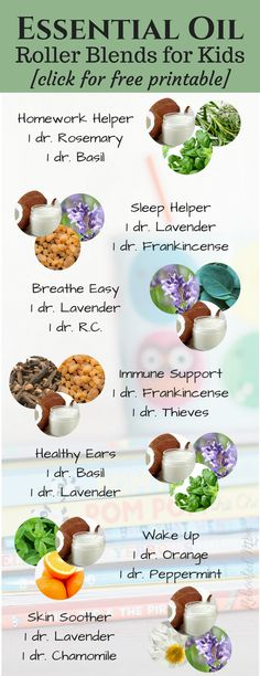 These essential oil roller blends for kids will help them sleep better, support cuts, scrapes and healthy ears, focus on homework and more. Get your FREE custom printable, too!