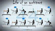horario de un estudiante de arquitectura