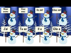 AVOIR Verb Song - La Conjugaison du Verbe Avoir en Chanson - Learn French…
