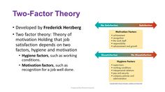 google company motivation theory Motivation theory into practice, measures of motivation, self theories and employee motivation of the many theories of work motivation, herzberg's (1966) motivator-hygiene theory has been one of the most influential in recent decades.